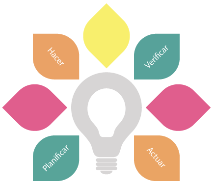 Especialización en Gobierno Abierto y Gestión Pública